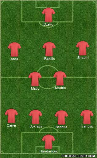 Dream Team 4-2-3-1 football formation
