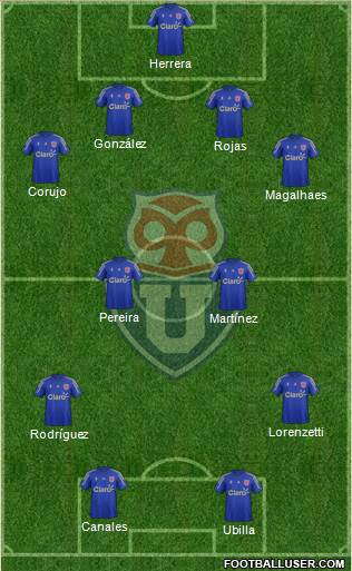 CF Universidad de Chile 4-4-2 football formation