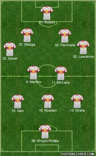 New York Red Bulls 4-2-1-3 football formation