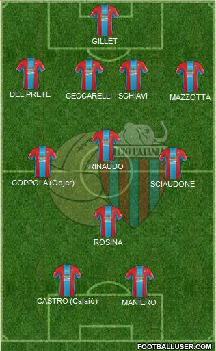 Catania 4-3-1-2 football formation