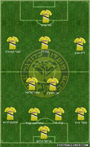 Maccabi Netanya 4-5-1 football formation