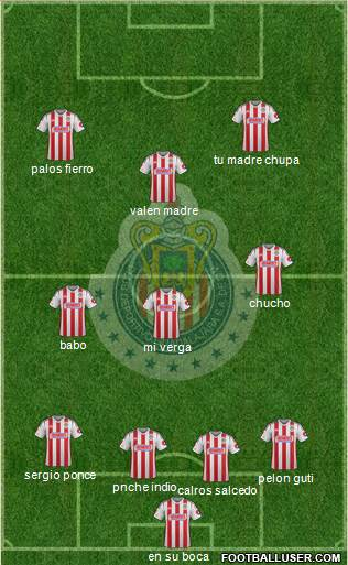 Club Guadalajara 4-3-2-1 football formation