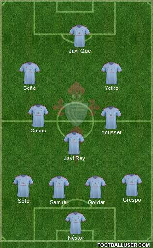 R.C. Celta S.A.D. B 4-3-2-1 football formation