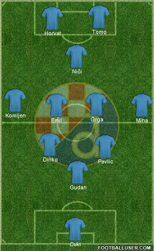 NK Dinamo 5-3-2 football formation