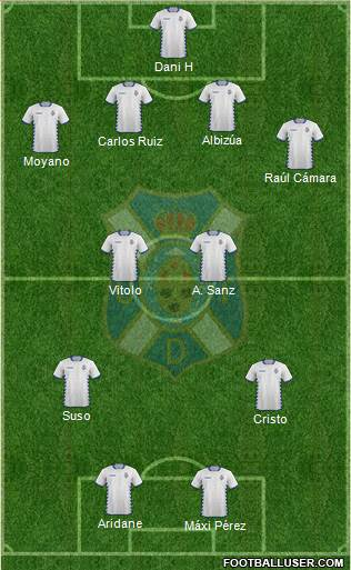 C.D. Tenerife S.A.D. 4-2-1-3 football formation