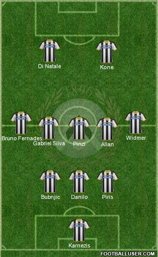 Udinese 3-5-2 football formation