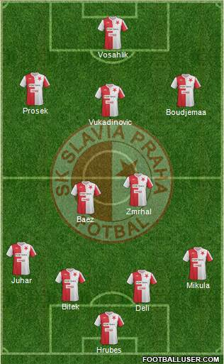 Slavia Prague 3-4-3 football formation