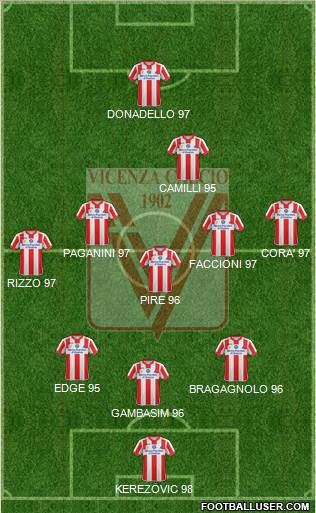 Vicenza 3-5-2 football formation