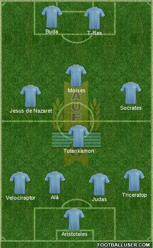 Uruguay 4-3-1-2 football formation