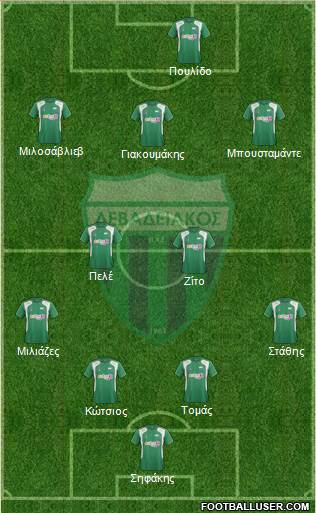 APO Levadeiakos 4-2-3-1 football formation