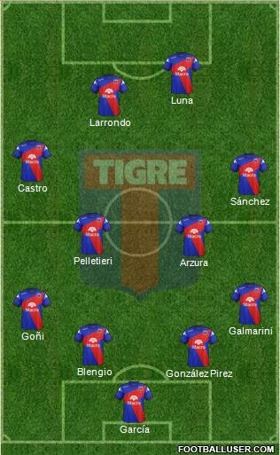 Tigre 4-4-2 football formation