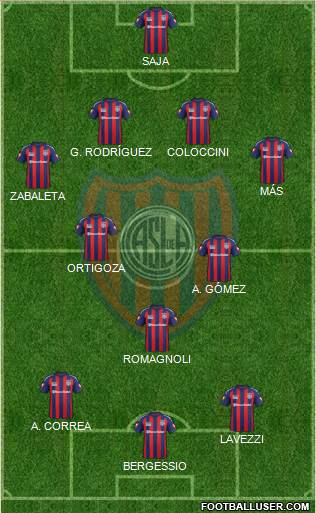 San Lorenzo de Almagro 4-3-3 football formation