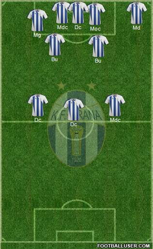 KF Tirana 3-5-2 football formation