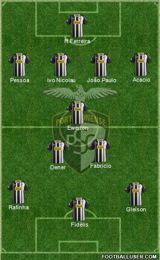 Portimonense Sporting Clube 4-1-4-1 football formation