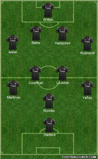 D.C. United 4-4-1-1 football formation