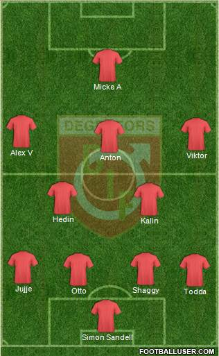 Degerfors IF 4-2-3-1 football formation