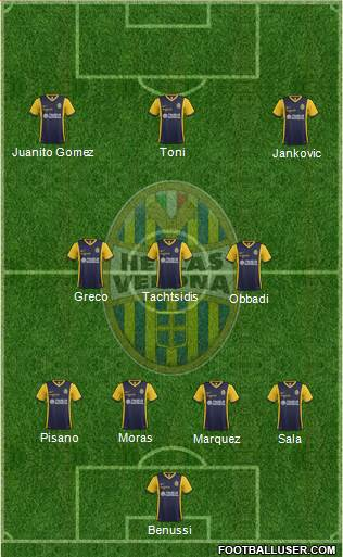 Hellas Verona 4-3-3 football formation