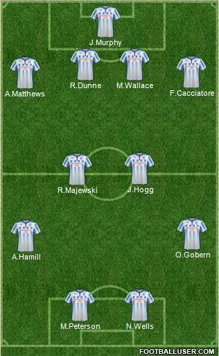 Huddersfield Town 4-4-2 football formation