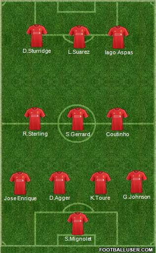 Liverpool 4-5-1 football formation