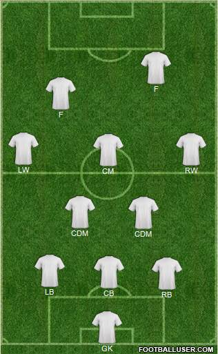 Fifa Team 3-5-2 football formation