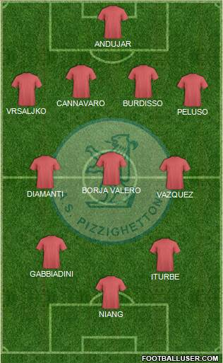 Pizzighettone 4-3-3 football formation