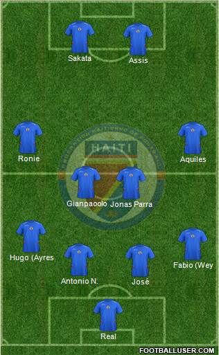 Haiti 4-4-2 football formation