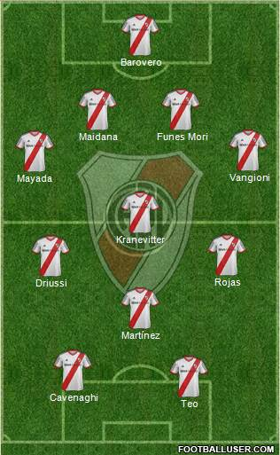 River Plate 4-1-4-1 football formation