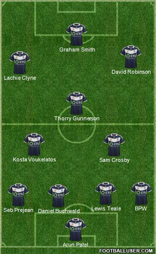 Melbourne Victory FC 4-2-1-3 football formation