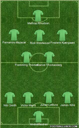 Euro 2012 Team 4-3-1-2 football formation