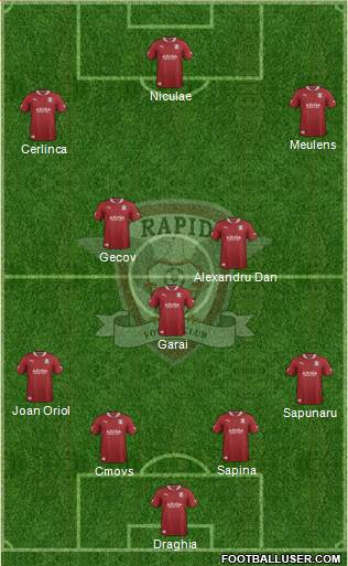 AFC Rapid Bucharest 4-1-4-1 football formation