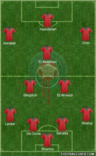Morocco 4-2-1-3 football formation