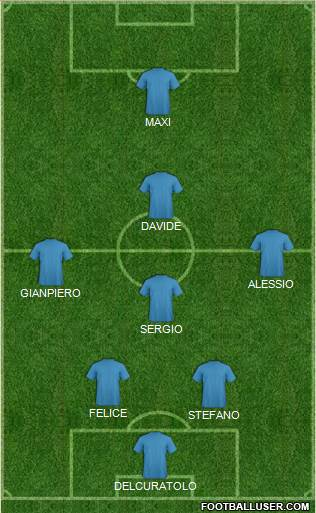 Champions League Team 3-4-2-1 football formation
