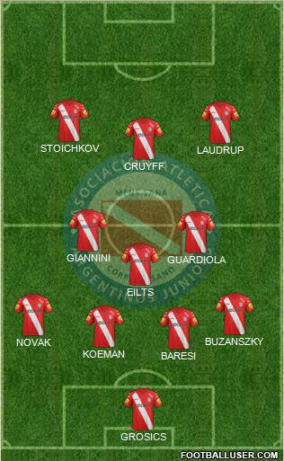 Argentinos Juniors 3-5-2 football formation