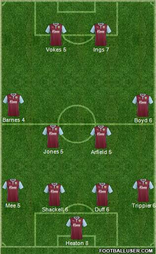 Burnley 4-4-2 football formation