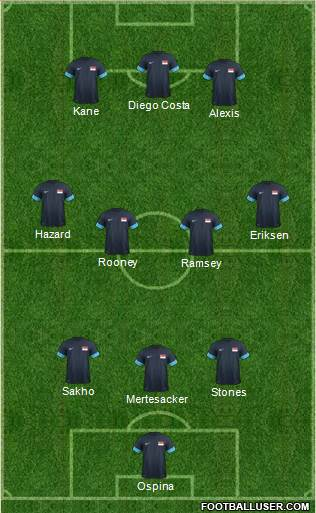 Singapore 3-4-3 football formation