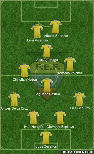 Ecuador 4-3-1-2 football formation