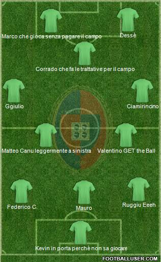 Cagliari 3-4-3 football formation