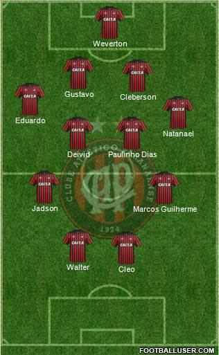 C Atlético Paranaense 4-4-2 football formation
