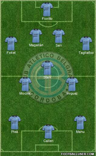 Belgrano de Córdoba 4-3-3 football formation