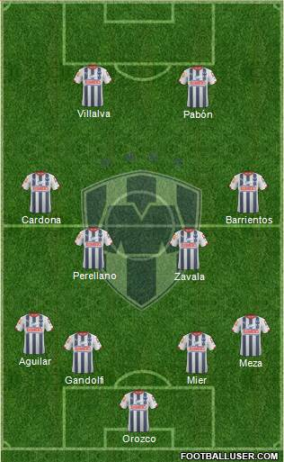 Club de Fútbol Monterrey 4-4-2 football formation