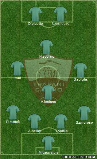 Trapani 4-4-2 football formation