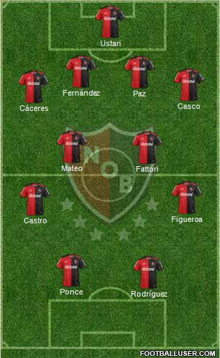 Newell's Old Boys 4-4-2 football formation