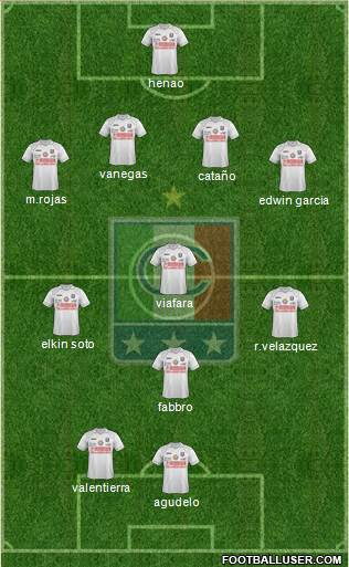 CD Once Caldas 4-3-1-2 football formation
