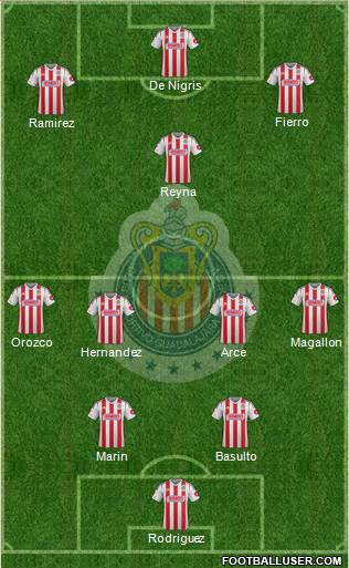 Club Guadalajara 3-5-1-1 football formation