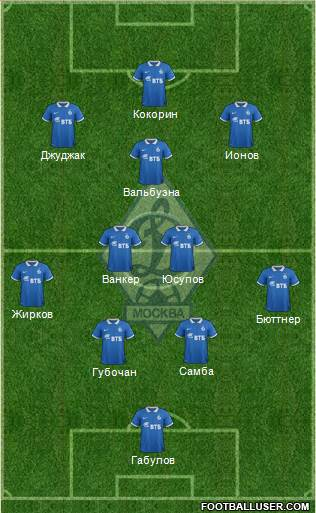 Dinamo Moscow 4-2-4 football formation