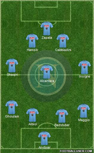 Napoli 4-5-1 football formation