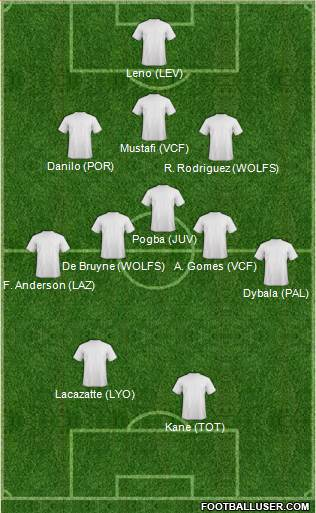 Europa League Team 3-5-2 football formation