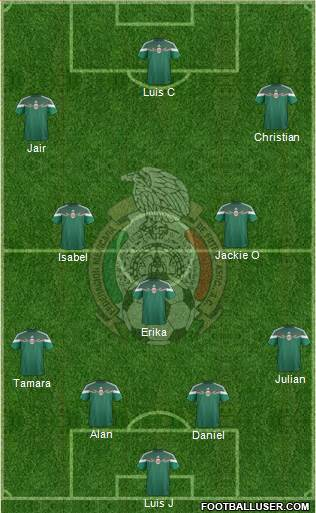 Mexico 4-3-2-1 football formation