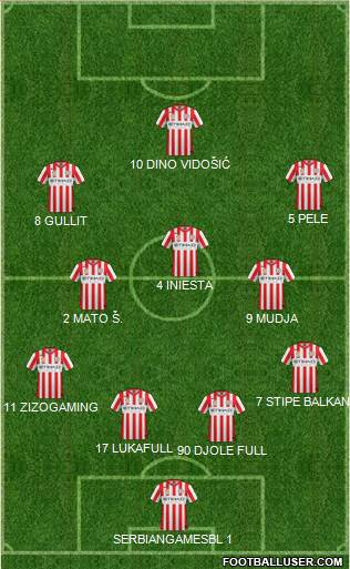 Melbourne Heart FC 4-2-1-3 football formation
