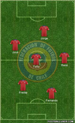 Chile 4-1-4-1 football formation